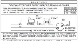 hot water wiring diagram hot auto wiring diagram ideas atwood rv hot water heater wiring diagram atwood on hot water wiring diagram