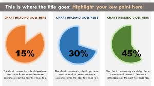 Powerpoint Chart Animation Pie Chart Percentage Animated Powerpoint Slide Imaginationmachine