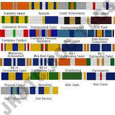 Navy Ribbon Chart Navy Jrotc Ribbons Chart Bedowntowndaytona Com