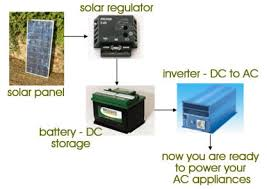 solar power systems residential solar power systems battery solar power systems residential solar power systems battery power systems solar power system