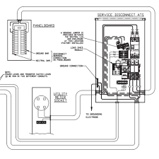 mesmerizing wiring diagram ats inspiring wiring ideas Generac 400 Amp Transfer Switch Wiring Diagram gorgeous generac guardian 5873 ™ 17kw standby generator system 100a 16 also adorable wiring diagram kohler Generac Transfer Switch Installation