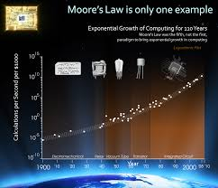 ask ray the future of moore s law kurzweilai comments 72