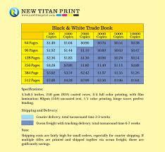 Price Lists - New Website