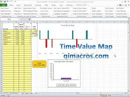 Time Value Chart Time Value Map Video Draw A Time Value Map In Excel