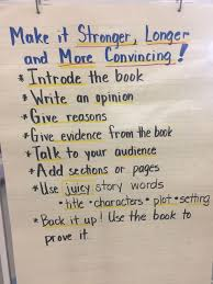 Book Talk Anchor Chart Opinion Writing A Book Review Anchor Chart Writing A Book
