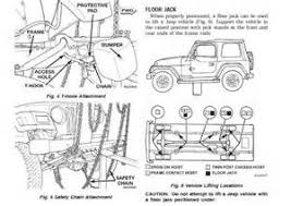 jeep wrangler tj speaker wiring diagram images jeep wrangler wiring diagram for 1999 jeep tj wiring
