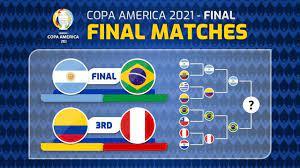 FINAL MATCH SCHEDULE: COPA AMERICA 2021 ...