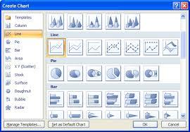 All Charts Window Excel Gyan Guru Microsoft Excel 2007 2013 Part 10