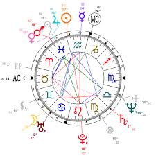 Astrology And Natal Chart Of William Katt Born On 1951 02 16
