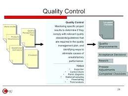 Qa Audit Checklist Template