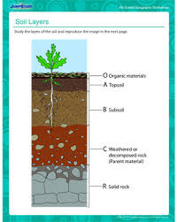 Soil Layers – Free Geography Printable Worksheet For Kids – Jumpstart