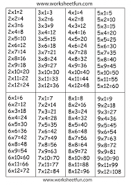 Multiplication Worksheets And Times Tables Table Printable ...