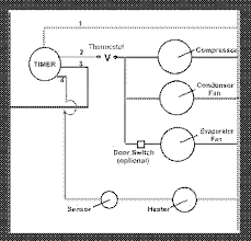 fridge wiring diagram refrigerator wiring diagram defrost timer terminal numbering if you looking for refrigerator wiring diagram defrost timer