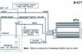 dexter hydraulic wiring diagram image wiring diagram engine dexter hydraulic wiring diagram image wiring diagram engine