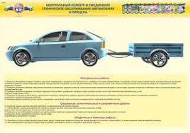 Плакаты По устройству и техническому обслуживанию  Контрольный осмотр и ежедневное техническое обслуживание автомобиля и прицепа Плакат