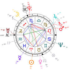 Astrotheme 1 Imgbos Com