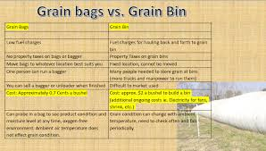 Grain Bags Frequently Asked Questions Show Me Shortline Blog