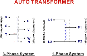 auto tx jpg 3 phase step down transformer wiring diagram wiring diagram 753 x 488