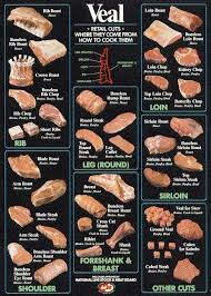 Veal Meat Chart Veal Cheat Sheet Meat Food Veal Recipes