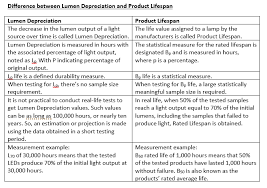 Whats The Difference Between Lumen Depreciation And Light