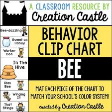 Bee Behaviour Chart Bee Behavior Clip Chart
