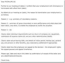 Firing Letter Employee Termination Letter Sample Free Firing Patient Sample