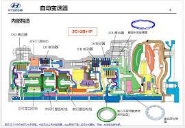 hyundai i10 wiring diagram hyundai wiring diagrams hyundai i10 wiring diagrams nodasystech