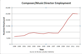 composing job film music composers jobs cwms release notes 2 6