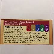 All About Nutrition Turkey Lunch Meat Nutrition Facts