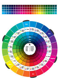 Once payment is confirmed, you will receive an email (email address on file with etsy) with your download link. Colour Wheel 2 Cmyk Rgb Color Mixing Chart Color Wheel Paint Color Wheel