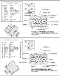 snowdogg plow wiring harness wiring diagram autovehicle snowdogg plow wiring harness wiring diagram compilationroad boss wiring diagram data diagram schematic snowdogg plow wiring