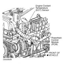 2004 trailblazer engine diagram chevrolet blazer questions where is the thermostat censor chevrolet blazer questions where is the thermostat censor