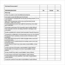 Wound Assessment Chart Template System Assessment Template Sada Margarethaydon Com