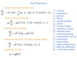 physics gravity equations acceleration jennarocca