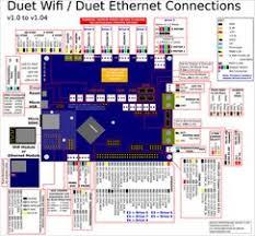 duet wiring diagrams duet3d duet wiring diagrams