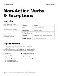 non action verbs exceptions esl library blog 2016 10 27 non action verbs exceptions resource
