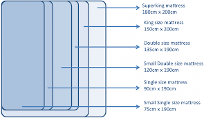 Mattress Sizes Intended For Single Size Decor 6