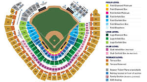 One Direction Miller Park Seating Chart Matter Of Fact One Direction Seating Chart 2019