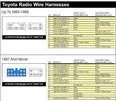 toyota vitz wiring diagram free wiring diagram free wiring diagrams for cars at Free Toyota Wiring Diagram
