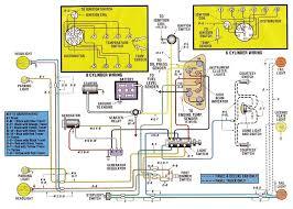 wiring truck pinterest electrical wiring diagram, trucks and ford ford ikon electrical wiring diagram at Ford Electrical Wiring Diagrams
