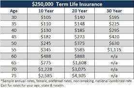 30 Year Term Life Insurance Quotes