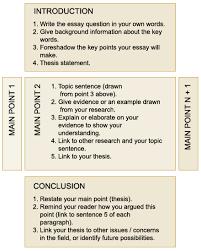 law essay examples ksa