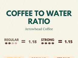 If i were to follow the coffee. Coffee To Water Ratio Guide By Arrowheadcoffee On Dribbble