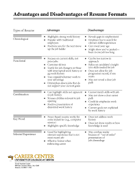 Kinds Of Resume Format Types Resumes Formats