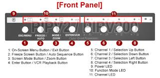 4 channel picture in picture video processor audio support audio support