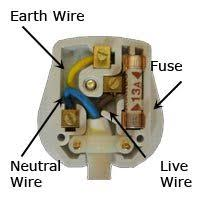 uk nato plug wiring diagram wiring diagram nato trailer wiring diagram oliver 77