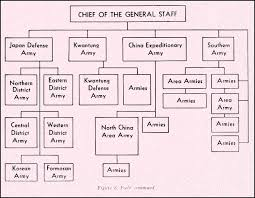 Hyperwar Handbook On Japanese Military Forces