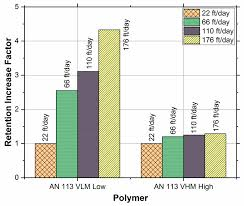 Polymers Free Full Text An Experimental Study On