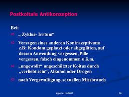 antikonzeption