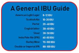 Ibu Chart Understanding The Beer Basics Stein Beer Distributor